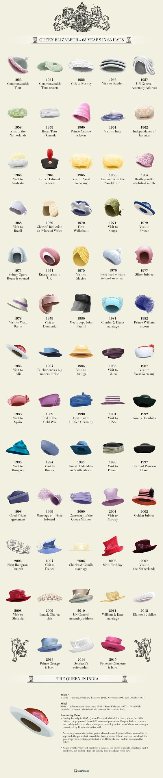 sombreros reina de inglaterra